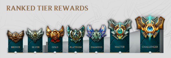 2015 Season Rewards For League Of Legends Account Users